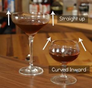 Comparing Glassware
